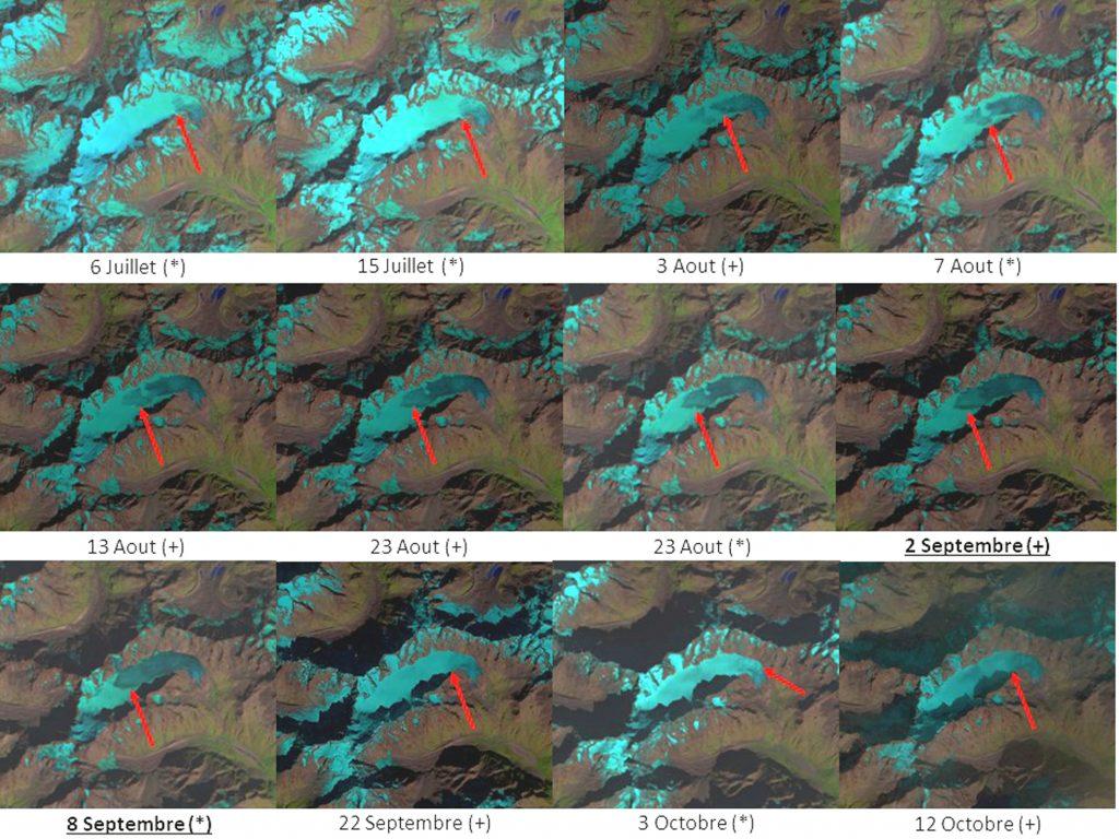 Altitude de la ligne d'équilibre glaciaire pour le Glacier Blanc, Massif des Ecrins, France.